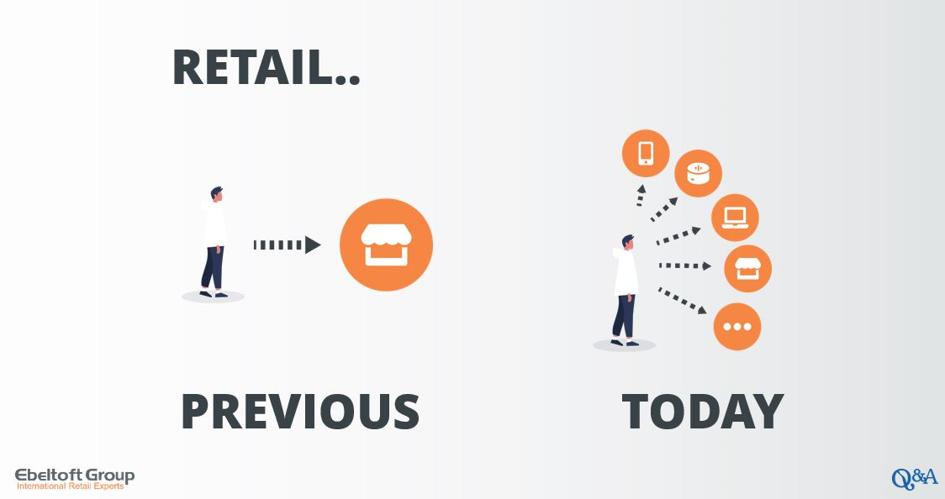 Retail vroeger en nu